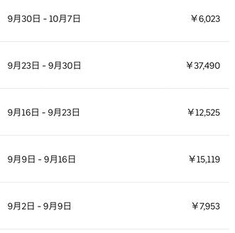 Uber Eatsの初月の月収が5万円以上を達成!