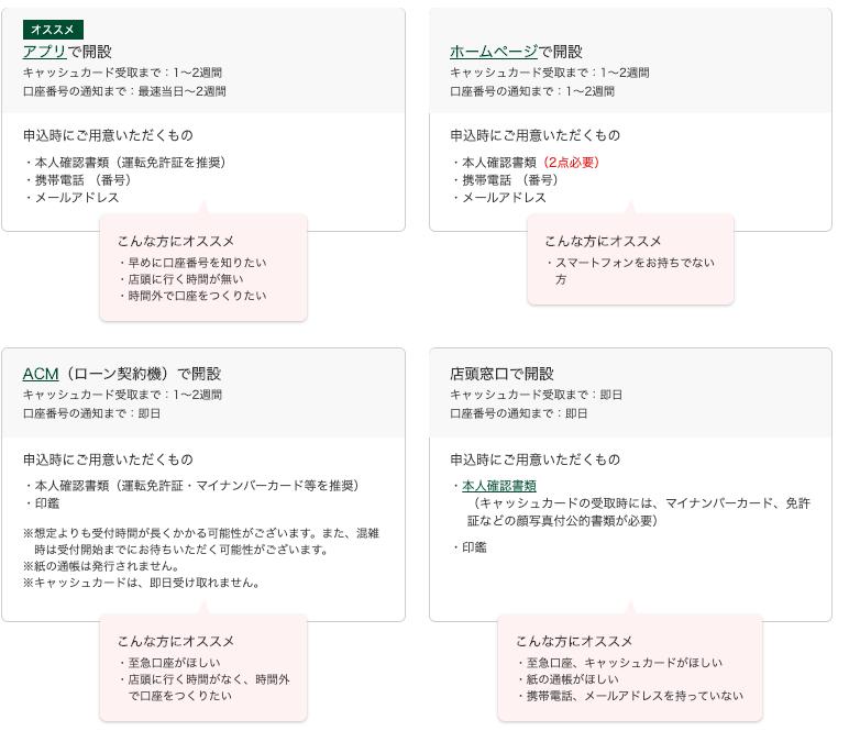 三井住友銀行の口座はとても簡単に作れる